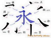 Know All strokes, write Chinese easily