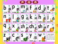 Interesting pictures to learn pinyin